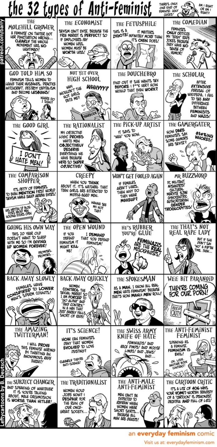 This Cartoon Nails the 32 Types of Anti-Feminists – How Many Have You Come Across? | Dare To Be A Feminist | Scoop.it