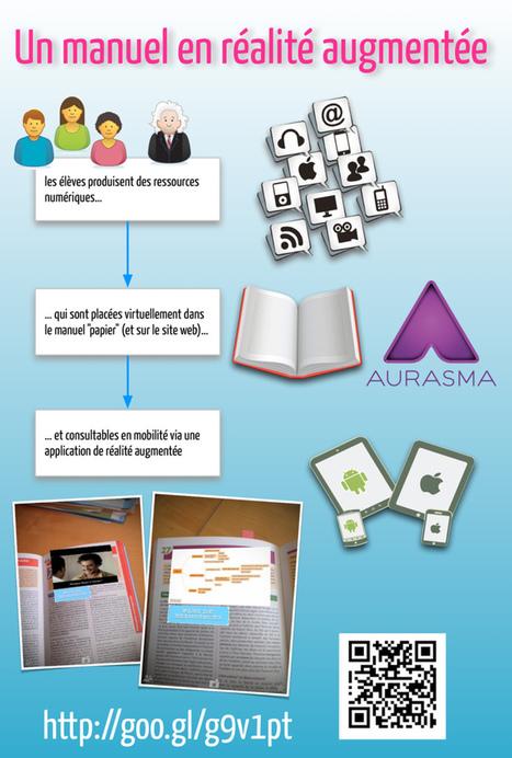 Les ressources du cours en réalité augmentée dans les manuels des élèves | Les TIC comme stratégie d'enseignement - apprentissage | Scoop.it