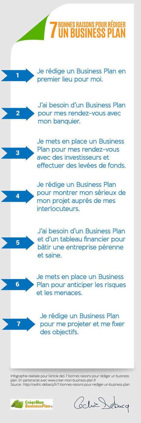 7 bonnes raisons pour rédiger un business plan | Entrepreneurs du Web | Scoop.it