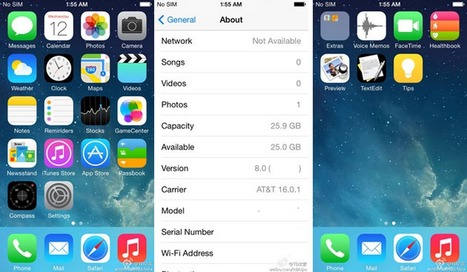 What Teachers Need to Know about iOS 8 | Flipped Classroom Technology | Scoop.it