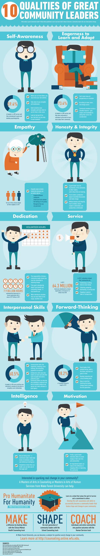 Infographic – 10 Qualities of Great Community Leaders | ten Hagen on Social Media | Scoop.it