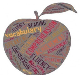 21 Digital Tools to Build Vocabulary | Learning Unlimited | Research-based Literacy Strategies | Experiential Learning | Scoop.it