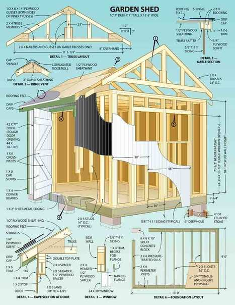 Looking For A Detailed Set Of Shed Plans | How To Build A Shed | Scoop.it