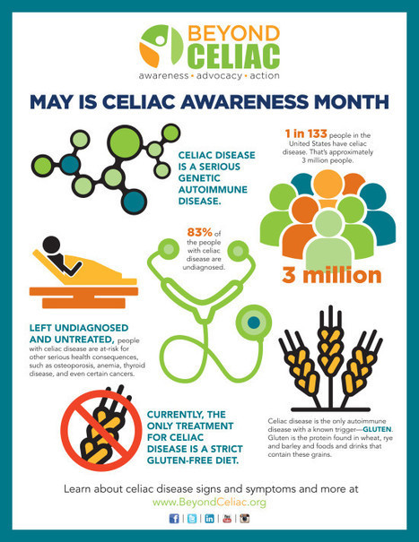 May is Celiac Awareness Month | Gluten Freedom | Scoop.it