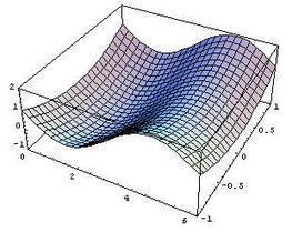 Sólo con el ordenador no es suficiente - Gaussianos   Gaussianos   Al calor del Caribe   Scoop.it
