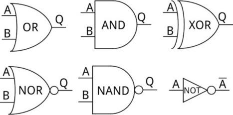 Circuitos digitales (compuertas lógicas y lógica combinacional) | Principios de logica | Scoop.it