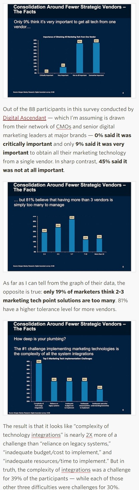 Did Morgan Stanley just kill the single-vendor marketing suite? - Chief Marketing Technologist | Designing  service | Scoop.it