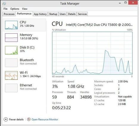How do I open Resource Monitor on Windows 8? - Super User | analytics and sql | Scoop.it