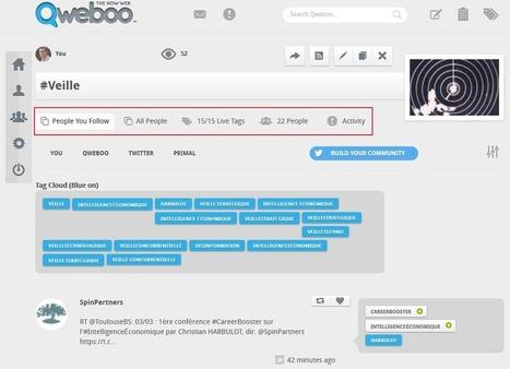 Faire de la veille thématique sur Twitter avec Qweboo | E-learning | Scoop.it