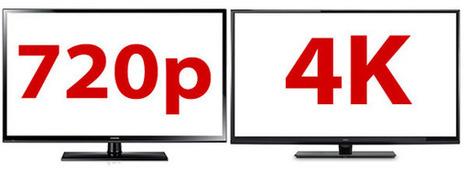 Budget TV resolution rumble: 720p plasma vs. UHD LED TV | Shopping online | Scoop.it