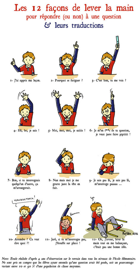 Jeux de mains | TICE et langues | pratiques tice dans l'enseignement superieur | Scoop.it