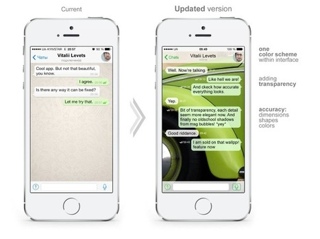 Improving WhatsApp interface (designs attached) | meaningtheweb | Scoop.it