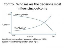 Exclusive Book Excerpt: Engage! Transforming Healthcare Through Digital ... - Forbes | Mark's Healthcare Playpen | Scoop.it