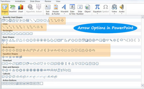 How to create a nice arrow in PowerPoint | Digital Presentations in Education | Scoop.it