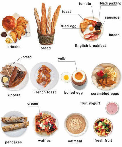 Traditional breakfast foods English and around the world | Learning Basic English, to Advanced Over 700 On-Line Lessons and Exercises Free | Scoop.it