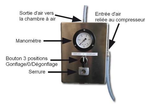 Un coffret pneumatique qui protège le vin conservé | Winemak-in | Scoop.it
