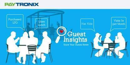 Paytronix Proves SMBs Can Do Big Data Analysis - InformationWeek | Restaurant Guest Engagement Platforms | Scoop.it