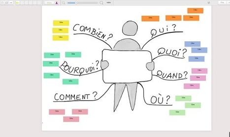 Heuristiquement: La stratégie des notes adhésives et du Kanban | Carte heuristique-carte mentale | Scoop.it