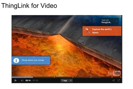 Embed a Google Form in a ThingLink Video | Cool Tools for 21st Century Learners | Google Docs for Learning | Scoop.it