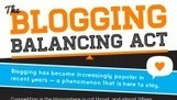 The Blogging Balancing Act [INFOGRAPHIC] | Social Media Today | My Blog 2016 | Scoop.it