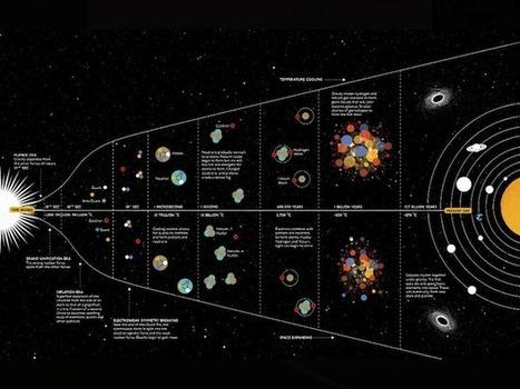 Brian Cox's Wonders of the Universe | iPad.AppStorm | iPads | Scoop.it