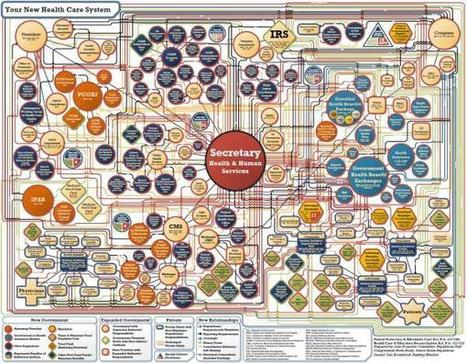 """Obamacare For Dummies: The """"Affordable Care Act"""" In One Chart 