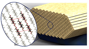 Cellulose Nanocrystals Possible 'Green' Wonder Material - Product Design & Development | Future Car | Scoop.it