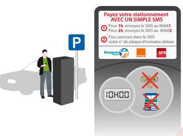 Le m-commerce en marche Un simple SMS pour payer son parking | Agence Profileo : 100% e-commerce Prestashop | Scoop.it