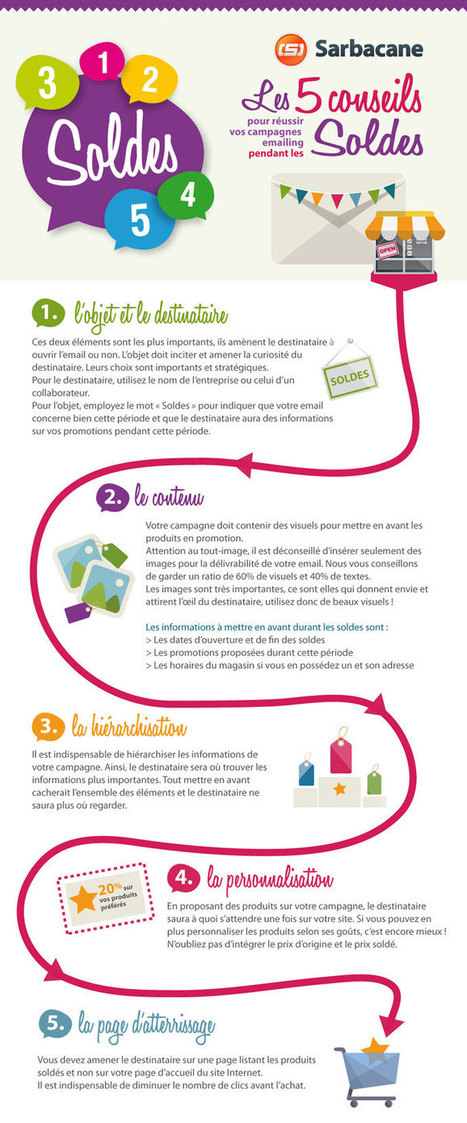 5 conseils pour réussir vos campagnes emailing soldes hiver 2014 | Be Marketing 3.0 | Scoop.it