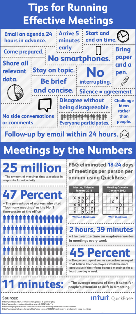A Handy Visual Guide To Running Effective Meetings | Knowledge for Entrepreneurs | Scoop.it