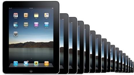 A Few Amazing iPad Tips | Curtin iPad User Group | Scoop.it