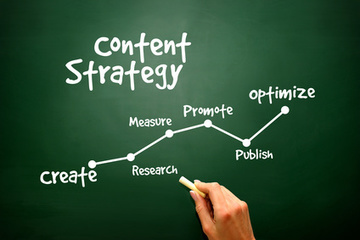 4 Content Strategy Tips: Marketing for Content Domination | Content Strategy |Brand Development |Organic SEO | Scoop.it