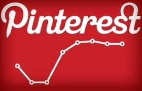 Pinterest Launches Web Analytics to Help You Pin Down Traffic | Internet Marketing - 2680 | Scoop.it