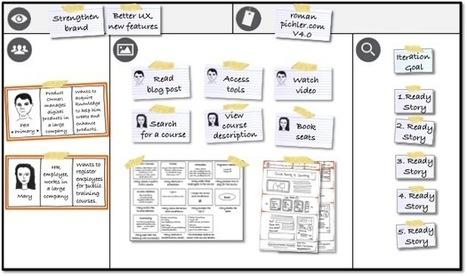 10 Persona Tips for Agile Product Management   Roman Pichler   Agile & Lean Development   Scoop.it