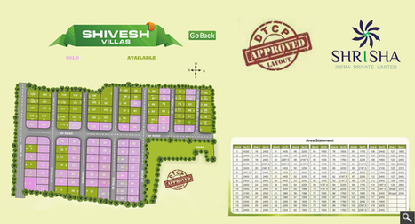 DTCP approved plots in Tiruvannamalai | Shrisha Infra Pvt Ltd | Real Estates | Scoop.it