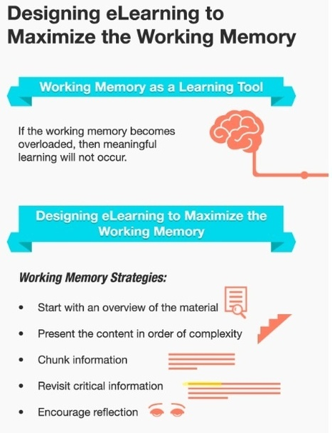 Designing eLearning to Maximize the Working Memory | Comunicar, Educar y Aprender en el siglo XXI | Scoop.it
