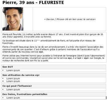 PERSONAS: définition et démarche - QualityStreet - Blog Pro de Jean Claude Grosjean | Emailing | Scoop.it