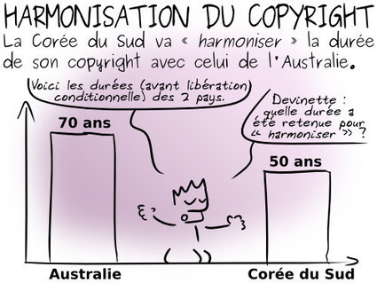 Geektionnerd : Harmonisation du Copyright   Libertés Numériques   Scoop.it