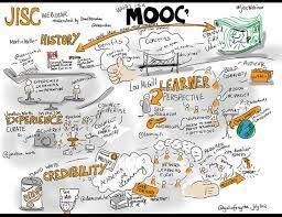 De qui se MOOC-t-on? | éducation_nouvelles technologies_généralités | Scoop.it