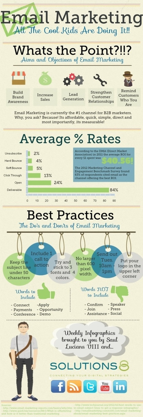 Infographs | Email Marketing Nuggets | Scoop.it