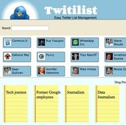 Tools for Following, Unfollowing and Managing Lists on Twitter | Social Media Butterflies-2 | Scoop.it