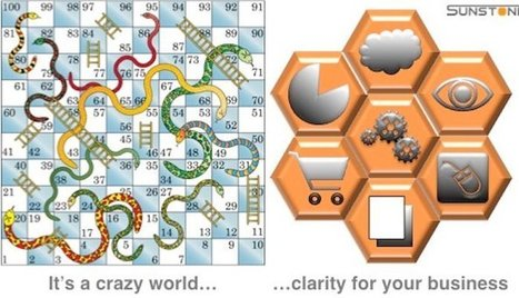 Business Model Innovation...the story so far - Pulse | Business Model Innovation | Scoop.it