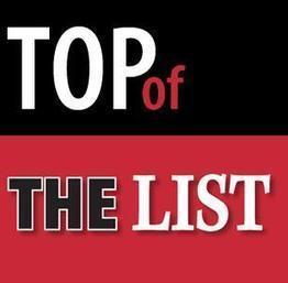 Top 4: Louisville Interior Design Firms - Louisville - Business First - Bizjournals.com (blog) | Commercial Interior Designers | Scoop.it