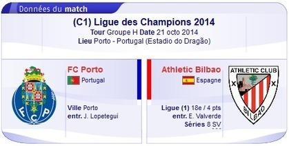Regarder FC Porto vs Athletic Bilbao en direct streaming sur bein sport Le 21-10-2014-bein sport | bein sports arabia | Scoop.it