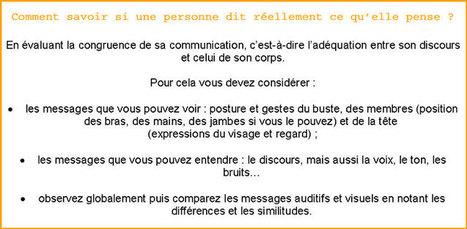 Comprendre le langage du corps en réunion | Ressources d'autoformation dans tous les domaines du savoir  : veille AddnB | Scoop.it