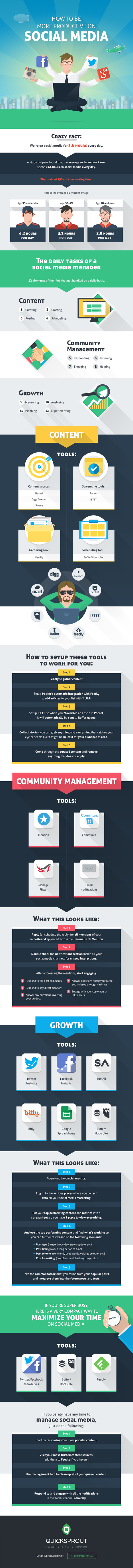 Comment être plus productif sur les réseaux sociaux ? [Infographie] #SMO | L'E-Réputation | Scoop.it