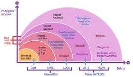 Les champs électromagnétiques: faire le point avec le Dr Annie J. Sasco | Toxique, soyons vigilant ! | Scoop.it