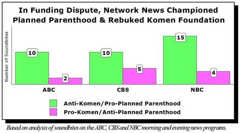 Study: Media Back Planned Parenthood, Ignore Obama Pro-Life Attacks | LifeNews.com | Crescatological Musings | Scoop.it