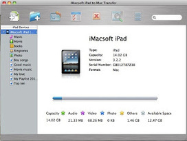 iPad Transfer For Mac: Using iPad Backup Software Transfer iPad Data To Mac System | iPad transfer | Scoop.it