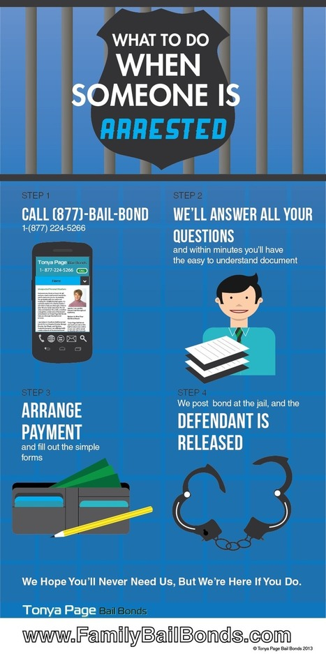 What To Do If Arrested Infographic   Living Tips   Scoop.it